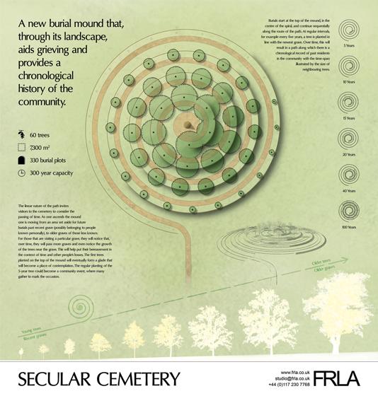 FRLA_Cemetery_web